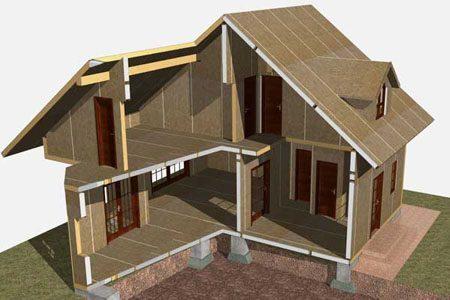 Строительство зданий на основе стеновых SIP панелей в Новокузнецке